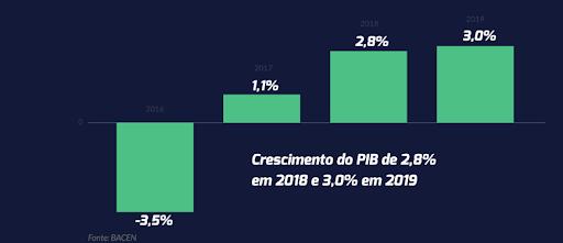 industria 4 0 no brasil