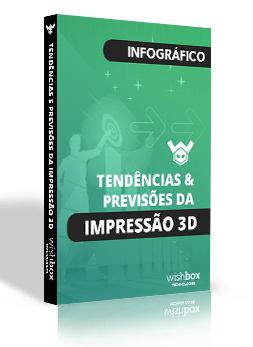Conheça os impactos presentes e futuros da Impressora 3D nos diversos setores e mercados.