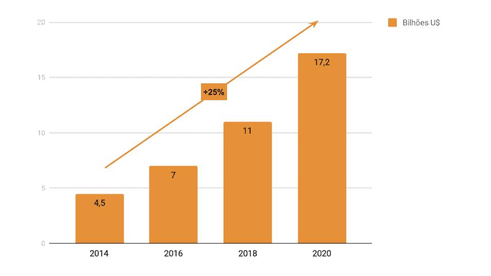 tendências de mercado impressora 3D o que esperar em 2020 crescimento impressao 3d