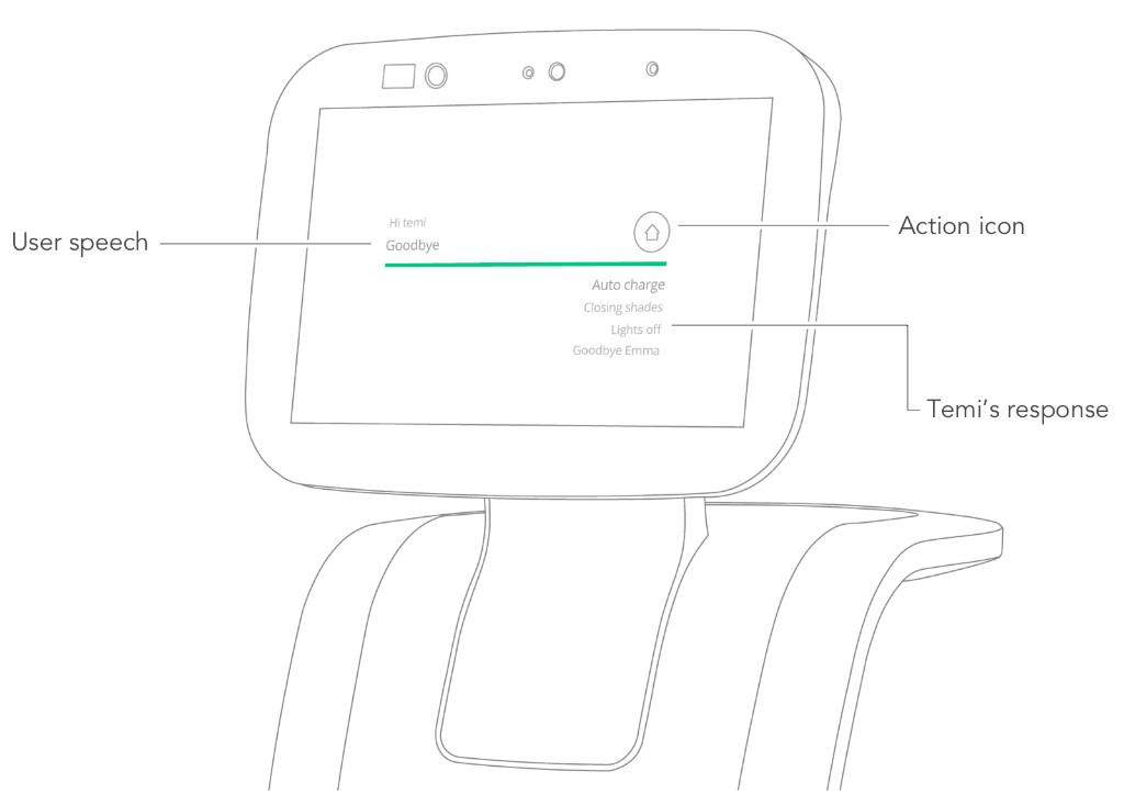 telepresenca-temi-comando-voz
